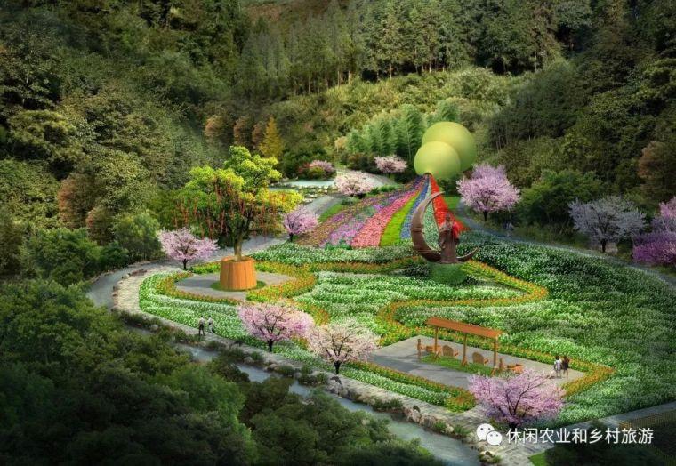 休闲农业景观设计内容与方法