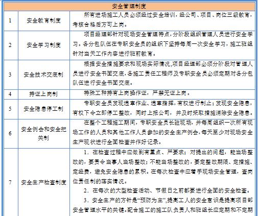 [碧桂园]海昌天澜六期施工组织设计(共199页)