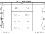 超大型项目钢结构安装施工技术(共97页,案例分析)