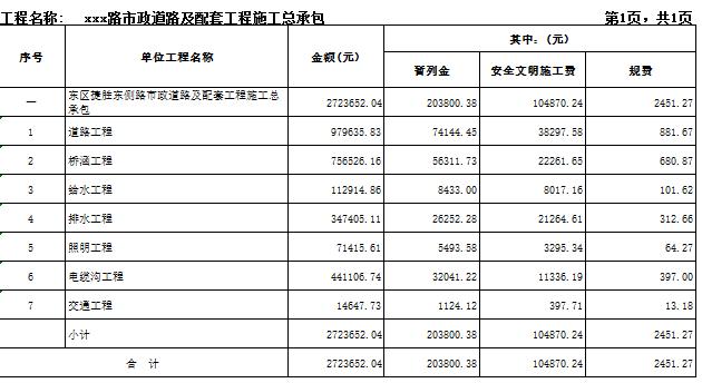 【广东】2018新建道路及配套工程预算书(全套图纸)_8