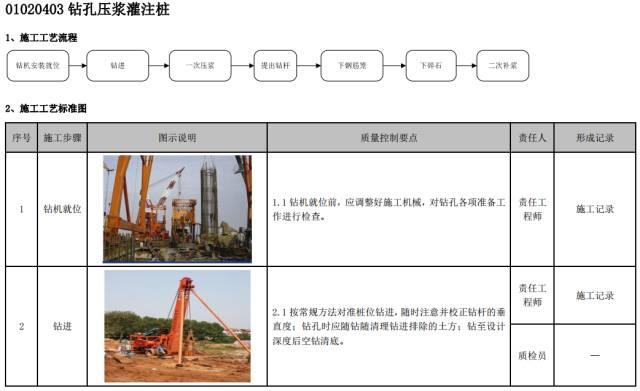 建筑工程施工工艺质量管理标准化指导手册_37