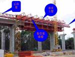 桥梁上部结构移动模架法施工