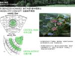【四川】成都基因成都东村项目规划设计方案