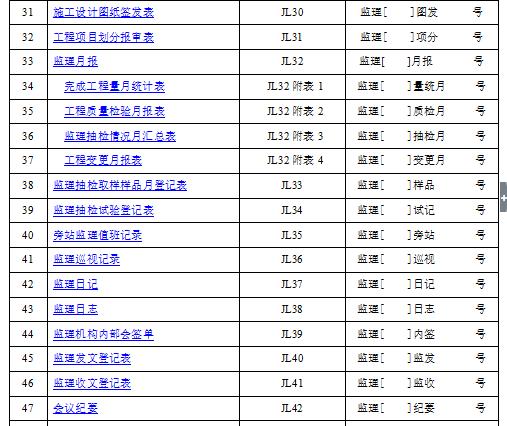 水利工程监理资料表(无水印)_6