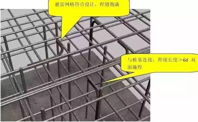 中建八局施工质量标准化图册(机电安装)_14