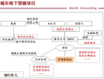PPP操作流程及PPP运作典型案例分析