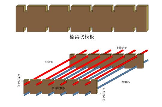 同心花苑还建小区三期地下室结构施工方案(一百余页附图丰富)_10