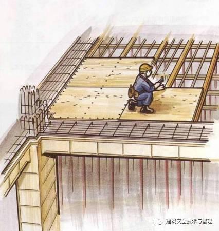 木工安全技术交底(详细、针对性强)