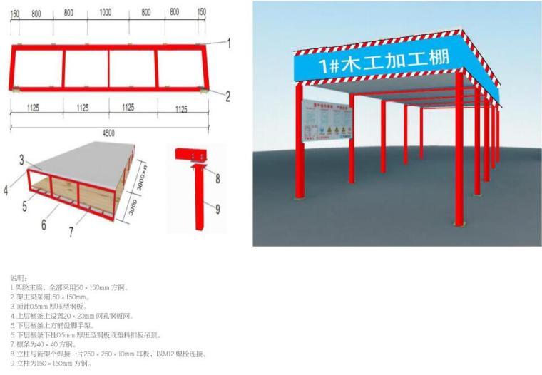 建筑工程项目视觉标识与安全文明施工标准化手册(160余页)