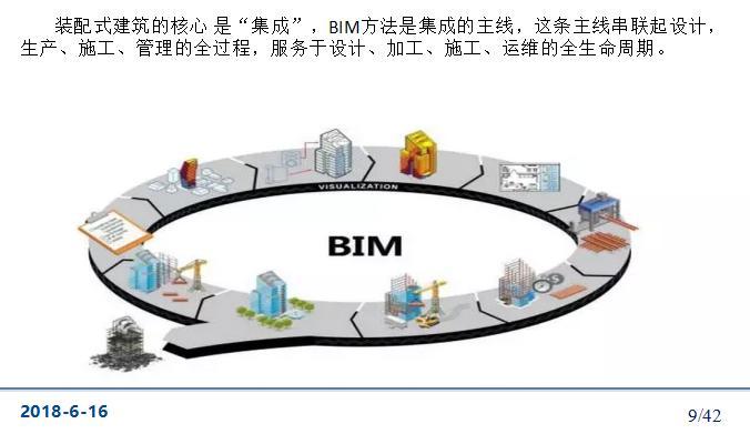 [天津大学]基于BIM下装配式框架结构施工模拟(共42页)