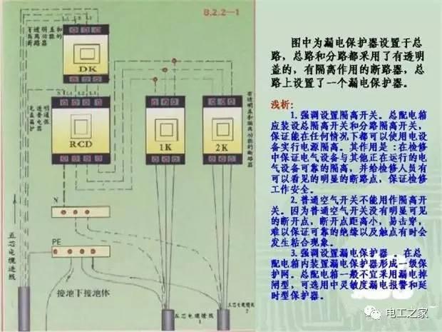 施工临时用配电箱标准做法系列全集_19