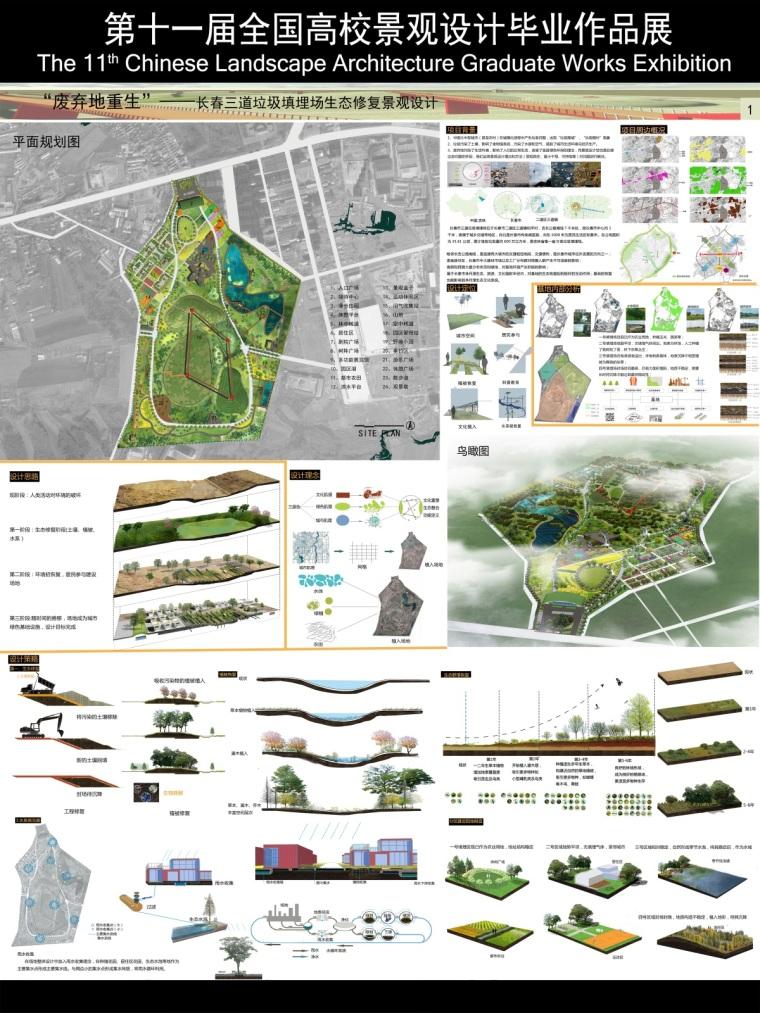 长春三道垃圾填埋场生态修复景观设计