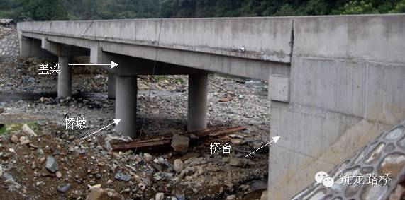 桥梁桩基施工现场图资料下载-桥梁墩台施工现场走一遭,就什么都会了
