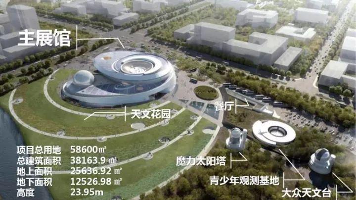 耗资6亿 全球最大的天文馆即将在上海落成