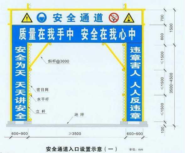 建筑口安全通道资料下载-安全通道棚可不是拍脑袋建的,这也有专门的规定