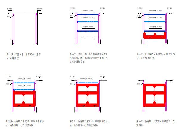 市政工程地铁施工组织设计(共247页)