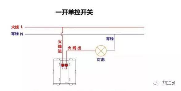 [施工必备]各种开关组合控制灯接线!