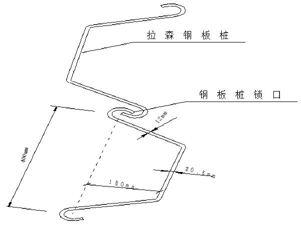 [武汉]天兴洲大桥铁路引桥钢板桩围堰施工方案