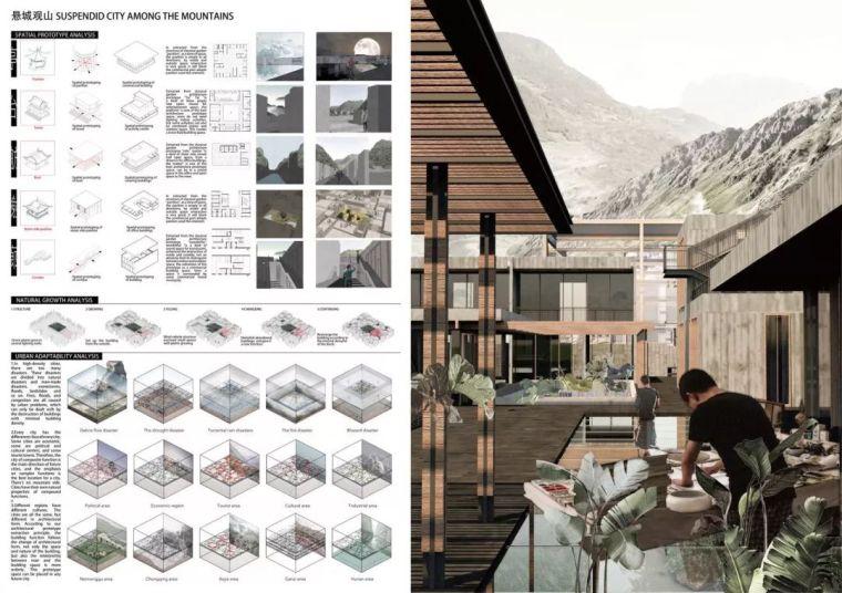 东方山水与未来城市|国际竞赛获奖作品解读_10