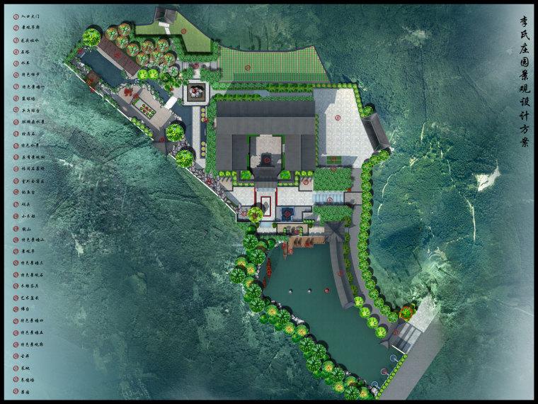 医院中绿化面积应该占医院总用地的多少?