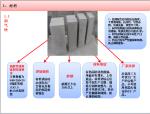 【中铁】加气混凝土砌块施工技术交底