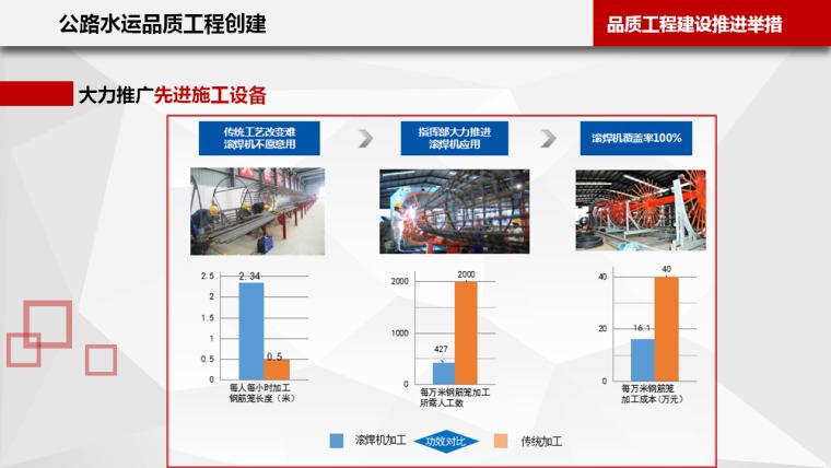 公路水运工程标准化做法图解,交通运输部打造品质工程_44