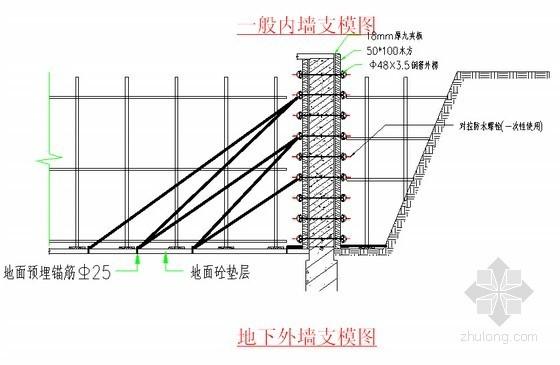 [重庆]框剪结构高层安置房住宅楼工程施工组织设计(168页)