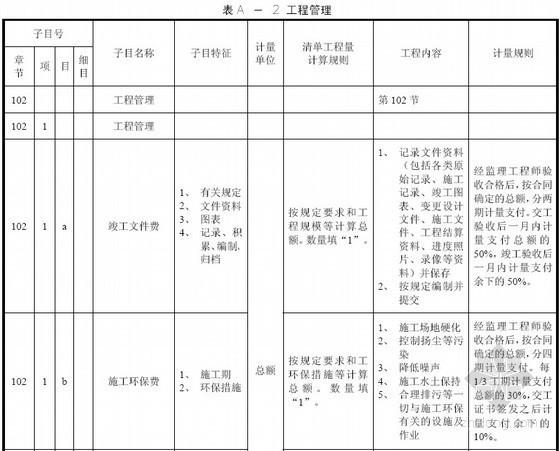 2010版江苏省高速公路工程工程量清单计价规范全套(高清晰版)