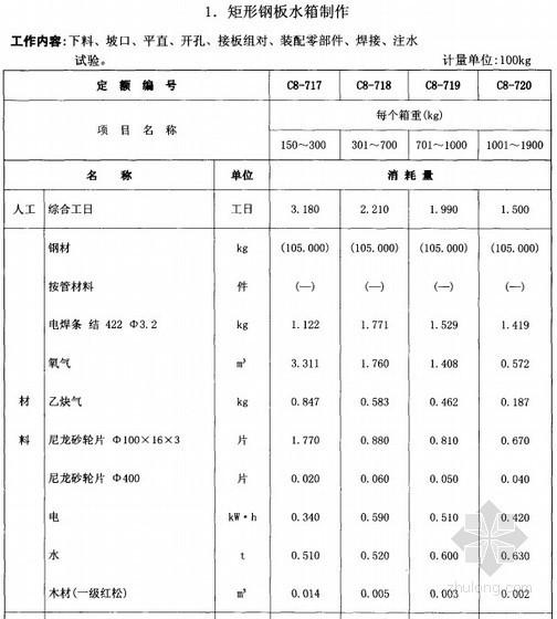 [安徽]2005安装工程(给排水、采暖、燃气工程)消耗量定额