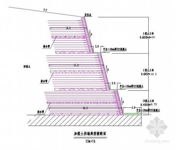 山区边坡支护重力式挡土墙及土工格栅挡墙施工方案
