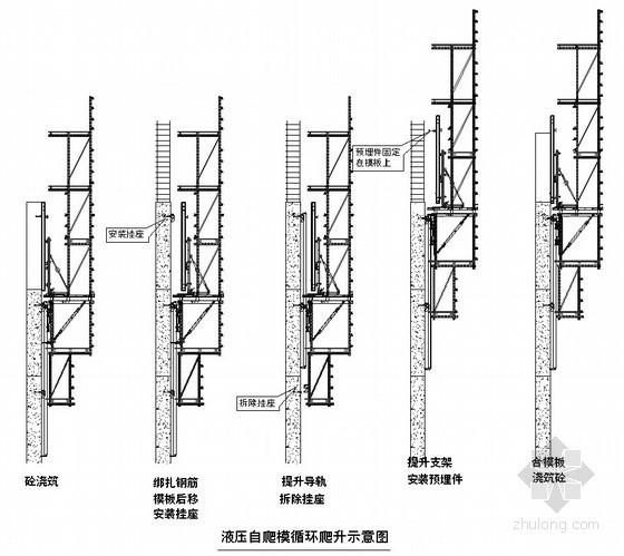 [天津]框架核心筒结构大厦液压爬模体系施工方案(QPM-50型)