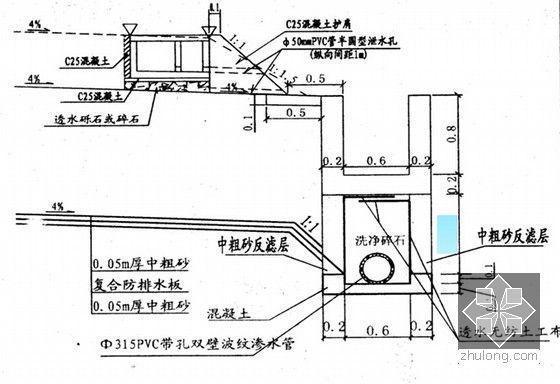 [四川]时速250km铁路客运专线路基施工关键技术220页PPT(填筑排水边坡)-反滤层的设置