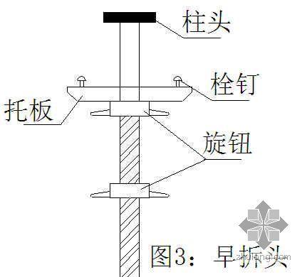 钢龙骨顶板模板快拆体系施工技术总结