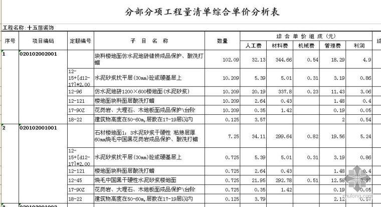 江苏某银行办公室精装修工程清单报价书