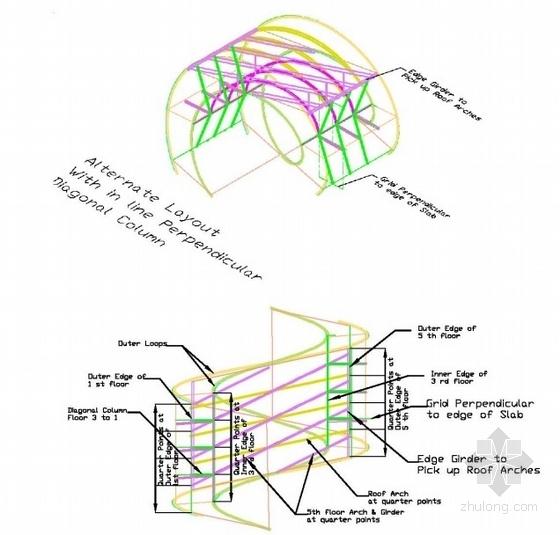 码头分析图