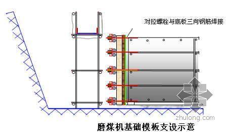 某电厂磨煤机基础工程施工方案