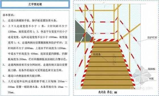 建筑工程施工现场设施与安全防护标准化图集(知名施工单位编制 165页)
