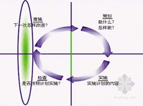 [QC成果]解决玻璃钢圆柱模板施工问题