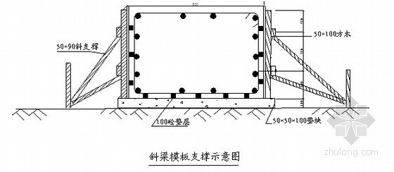 [广东]深基坑人工挖孔桩结合预应力锚索支护施工方案