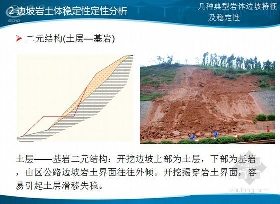 边坡稳定性分析及地质灾害防治