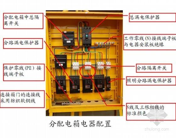 施工现场临时用电安全技术规范(JGJ46-2005)解读(58页 附图)