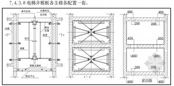 [广西]剪力墙结构住宅楼施工组织设计(筏板基础)