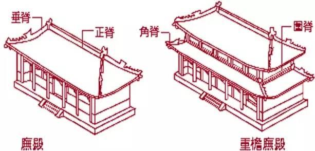 干货|中国古建筑的精髓所在_5