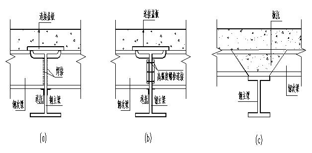 钢-混凝土组合梁-长安大学(PPT,151页)_6