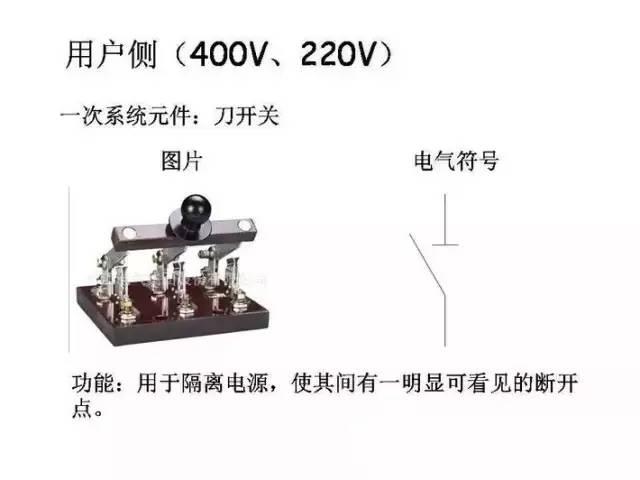 [详解]全面掌握低压配电系统全套电气元器件_38