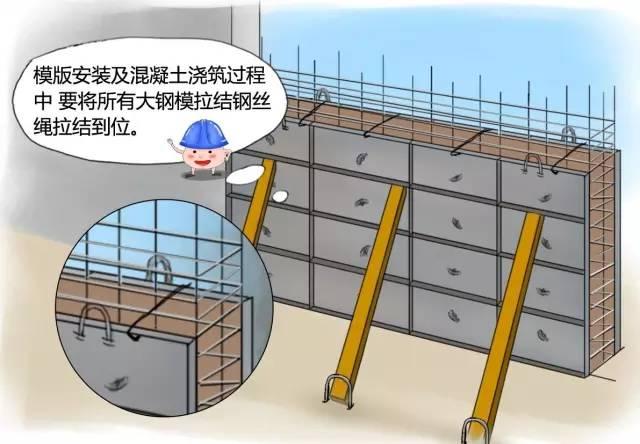 《工程项目施工人员安全指导手册》转给每一位工程人!_28