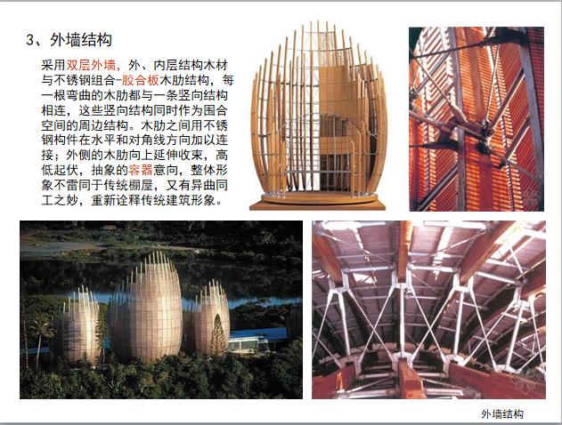 绿色建筑的设计要点和流程优秀案例