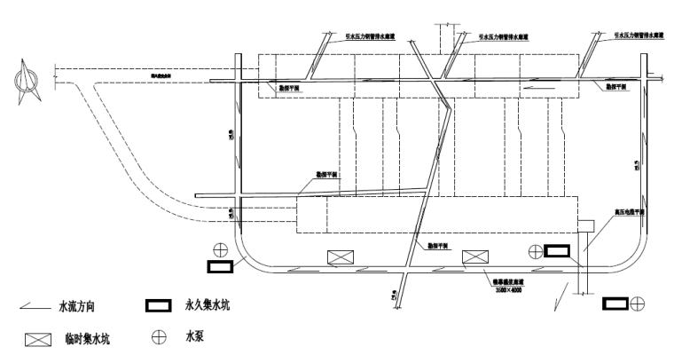 高压电缆平洞及附属洞室排水平面布置图