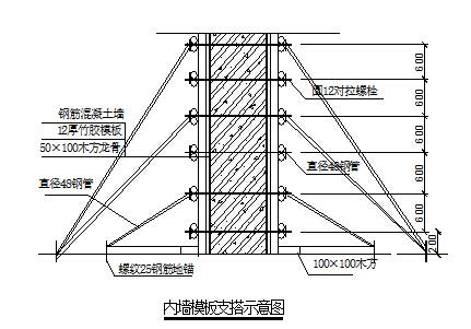 框架结构厂房工程施工组织课程设计_3