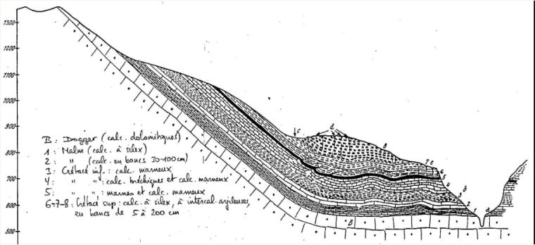 地质灾害调查理论、技术与方法_4